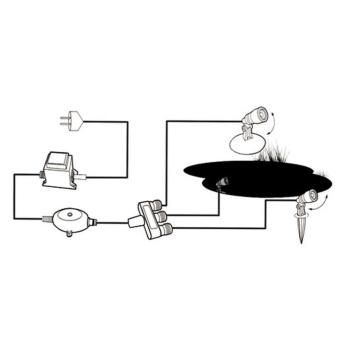 LED Aqua Spot Teichbeleuchtung, 3 Strahler-Set, RITOS...